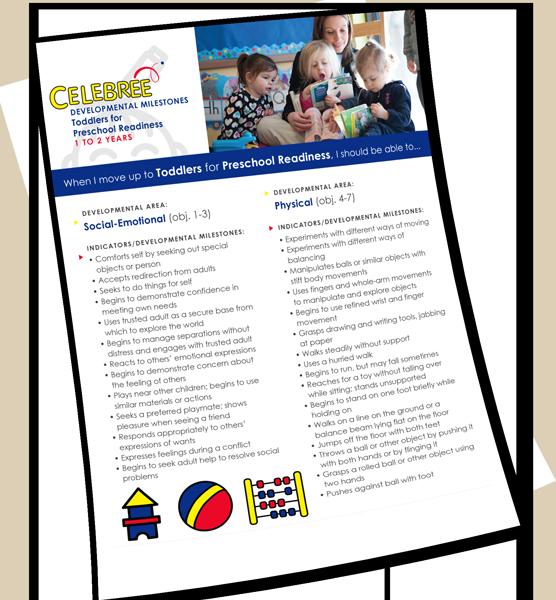 Zest_Web_2016_Clients_Education_Creative_DevelopmentMilestones_2